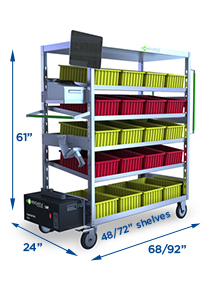 PowerPick Series Mobile Powered Order Picking Workstation by Newcastle Systems
