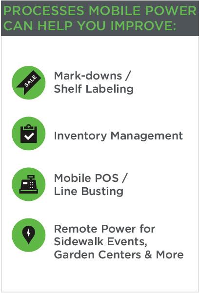 processes-mobile-power-can-improve-list
