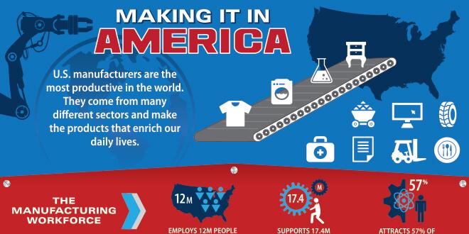 making-it-in-america