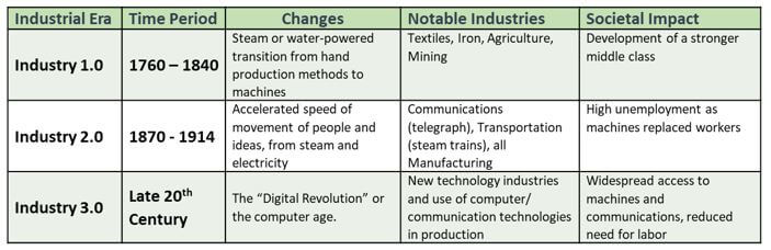 200107 Industry 4.0 Table Clip
