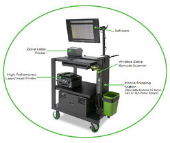 All-in-One-Shipping-Station-1