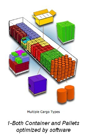 An-Introduction-to-Warehouse-and-Logistics-Software-Part-II-a2