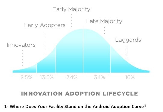 Is-The-2019-Android-Migration-The-Tipping-Point-For-Mobility-1a