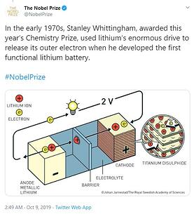 They-Won-a-Nobel-Prize-for-Choosing-Lithium-And-Now-You-Benefit-Too-2