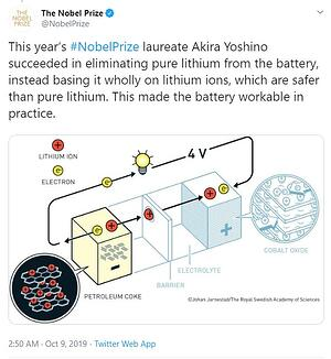 They-Won-a-Nobel-Prize-for-Choosing-Lithium-And-Now-You-Benefit-Too-4