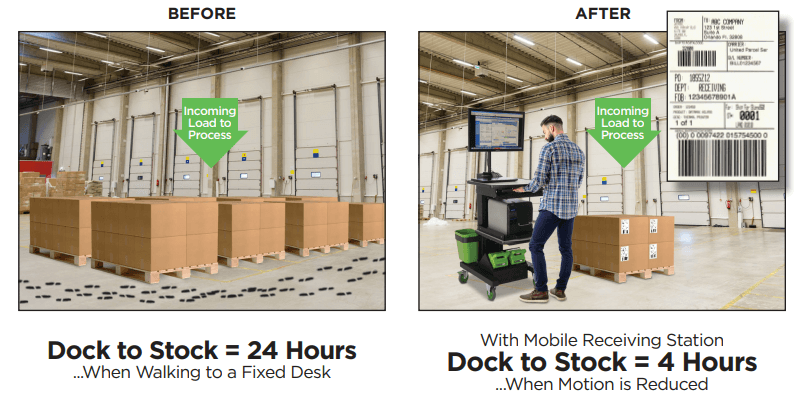 dock-to-stock all-in-one receiving