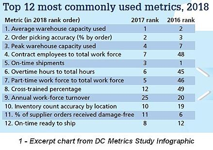 Highlights-You-Need-to-See-from-the-Annual-DC-Metrics-Study-1a