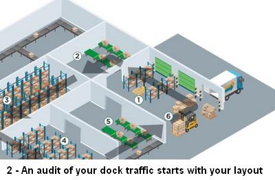 Managing-Dock-Traffic-2a