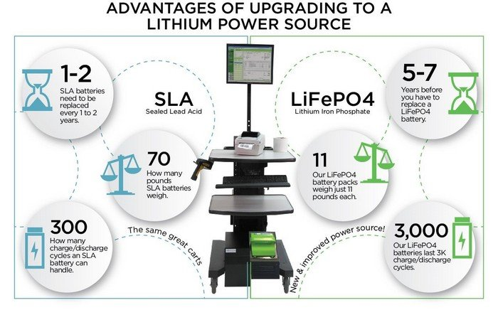 Understanding-the-Power-of-Your-Lithium-Power-Pack-3