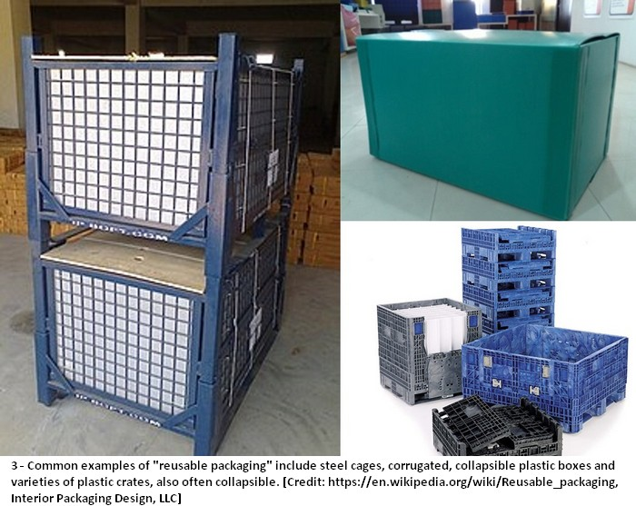 The-Growing-Importance-of-Reverse-Logistics-3a
