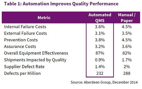 How-Automation-and-Mobility-Improves-Quality-and-Safety-in-Manufacturing-2.jpg
