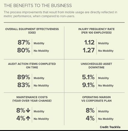 How-Automation-and-Mobility-Improves-Quality-and-Safety-in-Manufacturing-3.jpg