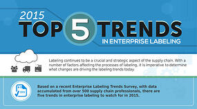 Top-5-Trends-in-Enterprise-Labeling-in-2015-head