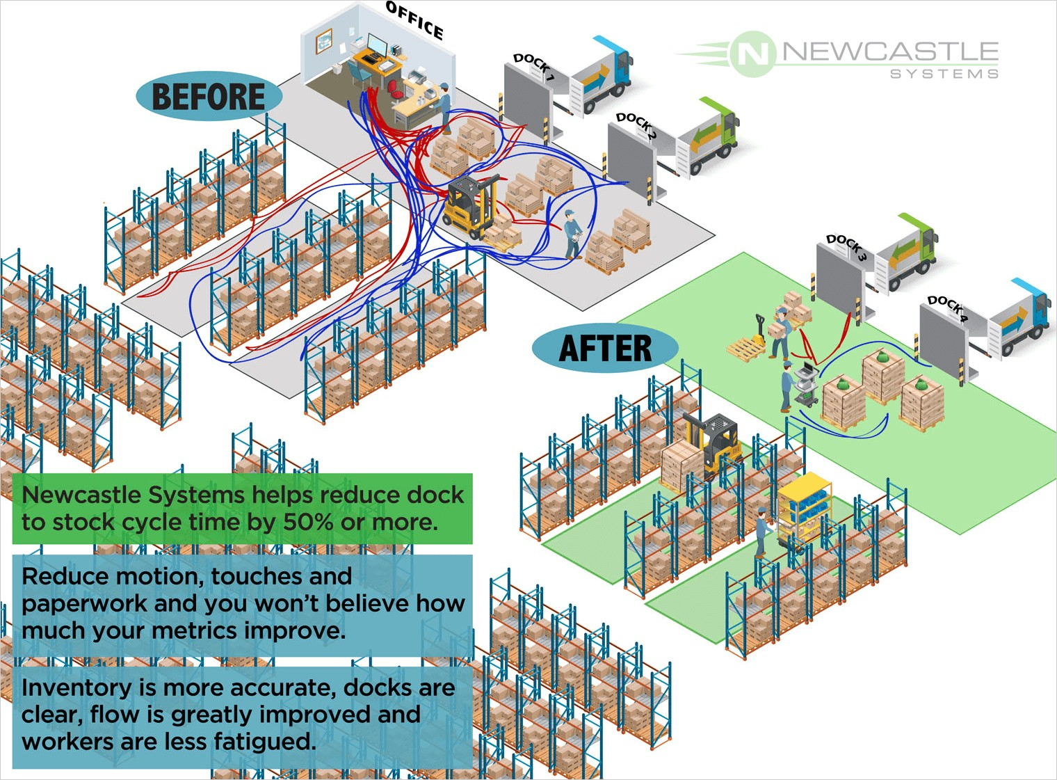 Warehouse-Dock-to-Stock-Before-After-1.jpg