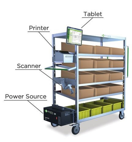 PowerPick_Cart_Labels_Boxes_web
